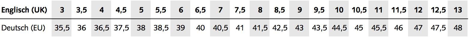 Die folgende Skala zeigt, welche EU-Schuhgröße der von uns verwendeten englischen Schuhgröße entspricht.